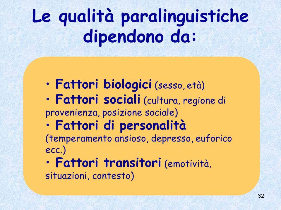 Le qualità paralinguistiche dipendono da: