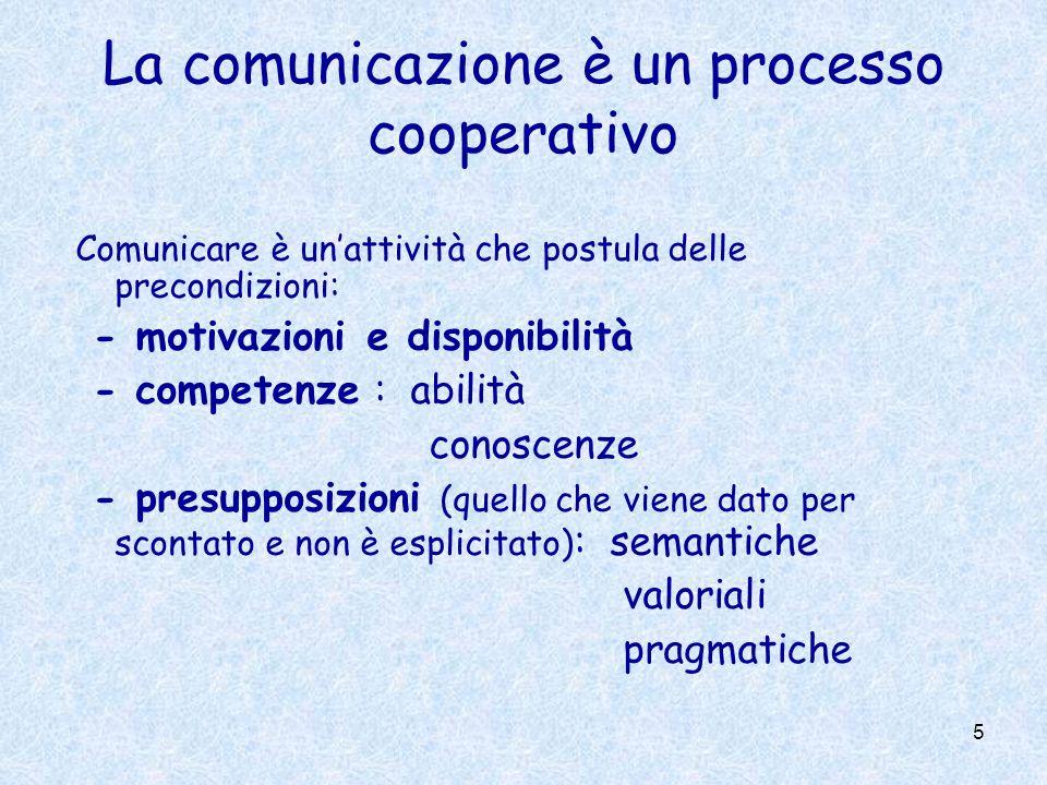 La comunicazione è un processo cooperativo