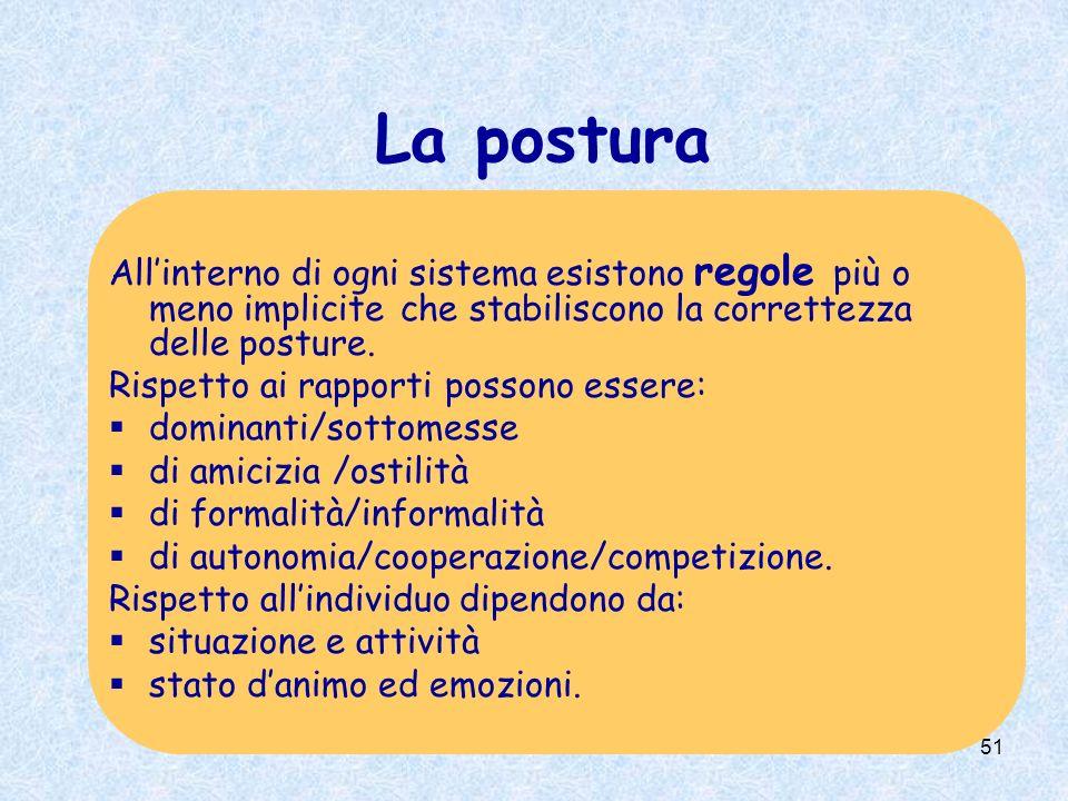 La postura All'interno di ogni sistema esistono regole più o meno implicite che stabiliscono la correttezza delle posture.