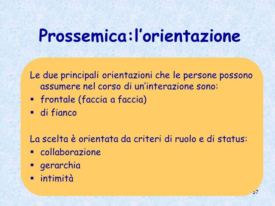 Prossemica:l'orientazione