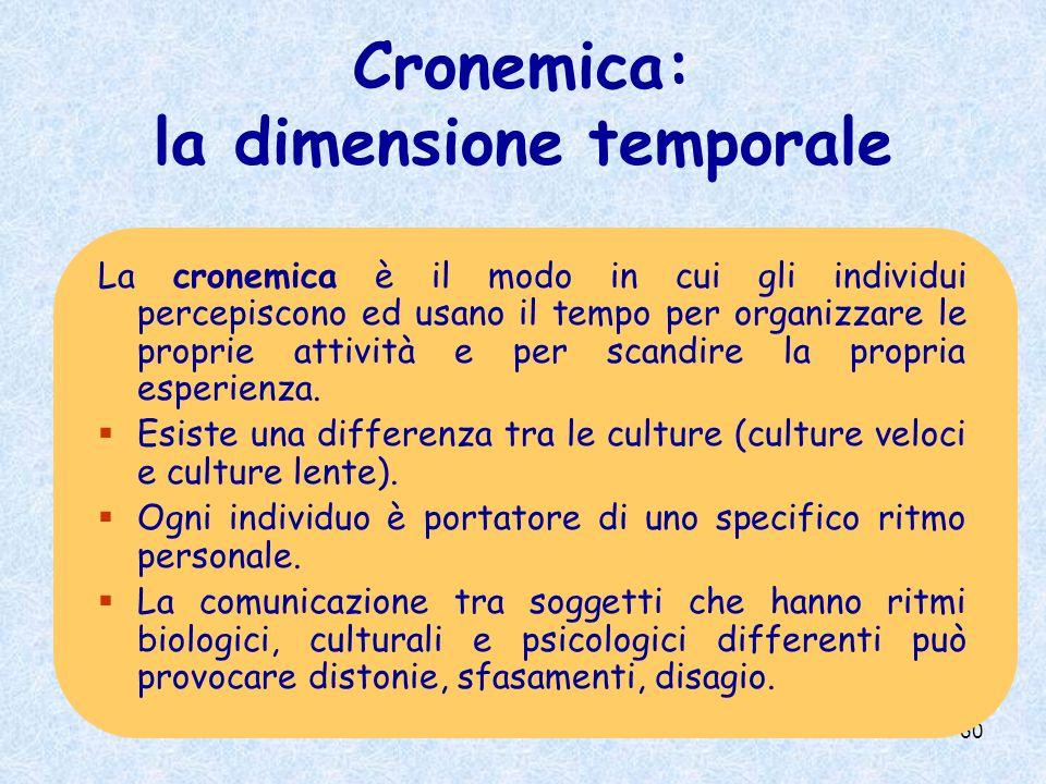 Cronemica: la dimensione temporale