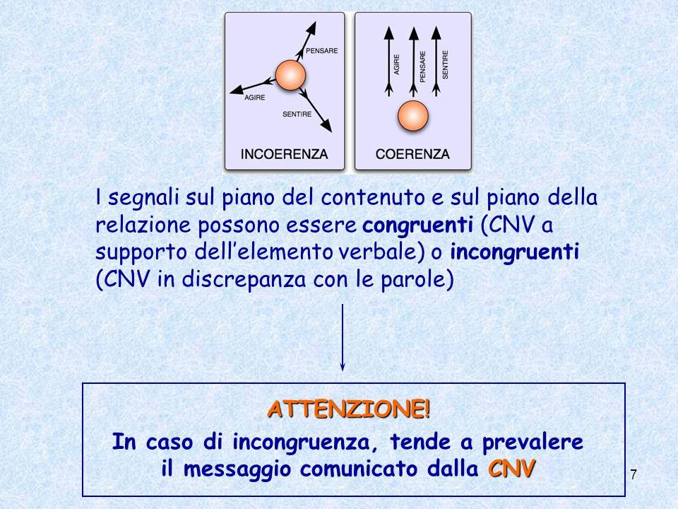 I segnali sul piano del contenuto e sul piano della relazione possono essere congruenti (CNV a supporto dell'elemento verbale) o incongruenti (CNV in discrepanza con le parole)
