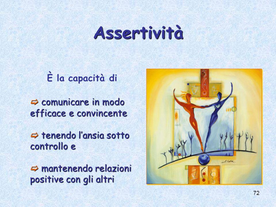 Assertività È la capacità di comunicare in modo efficace e convincente