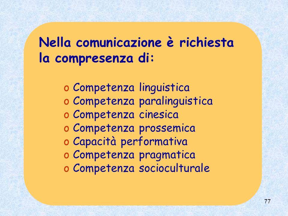 Nella comunicazione è richiesta la compresenza di: