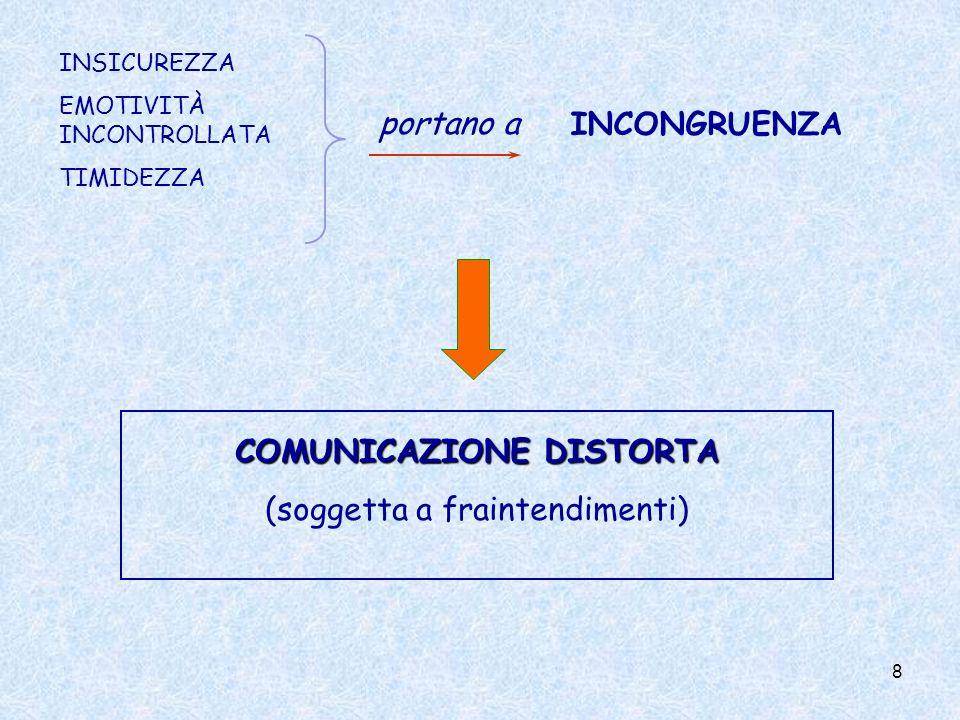 COMUNICAZIONE DISTORTA