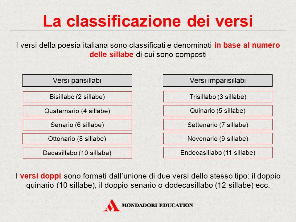 La classificazione dei versi