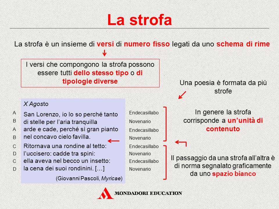 La strofa La strofa è un insieme di versi di numero fisso legati da uno schema di rime.