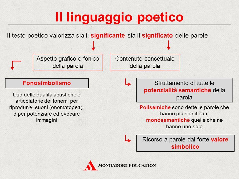 Il linguaggio poetico Il testo poetico valorizza sia il significante sia il significato delle parole.