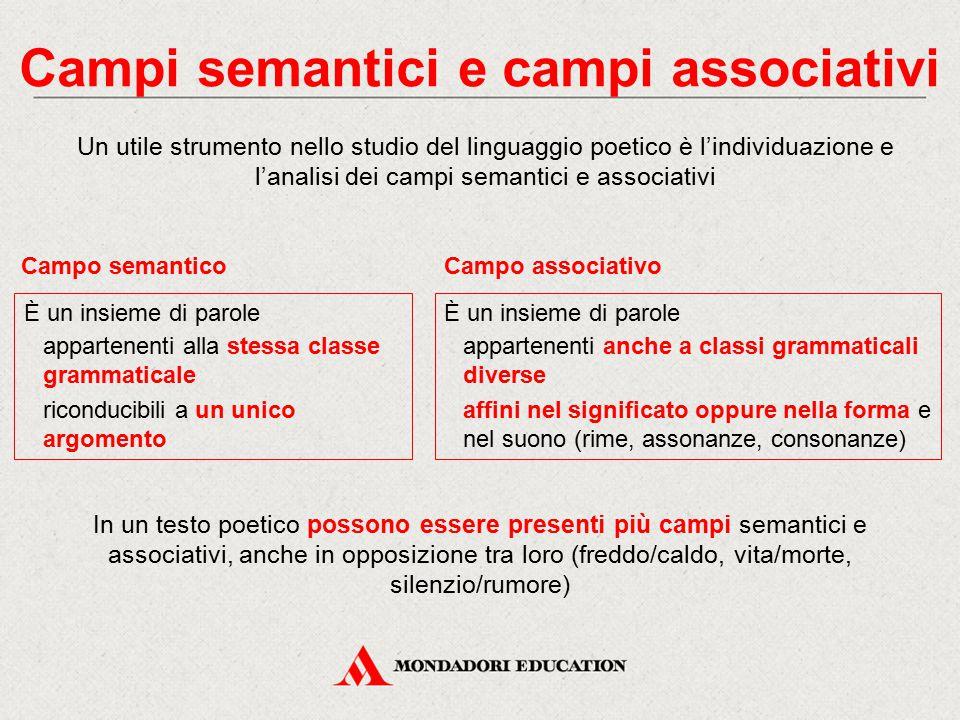 Campi semantici e campi associativi