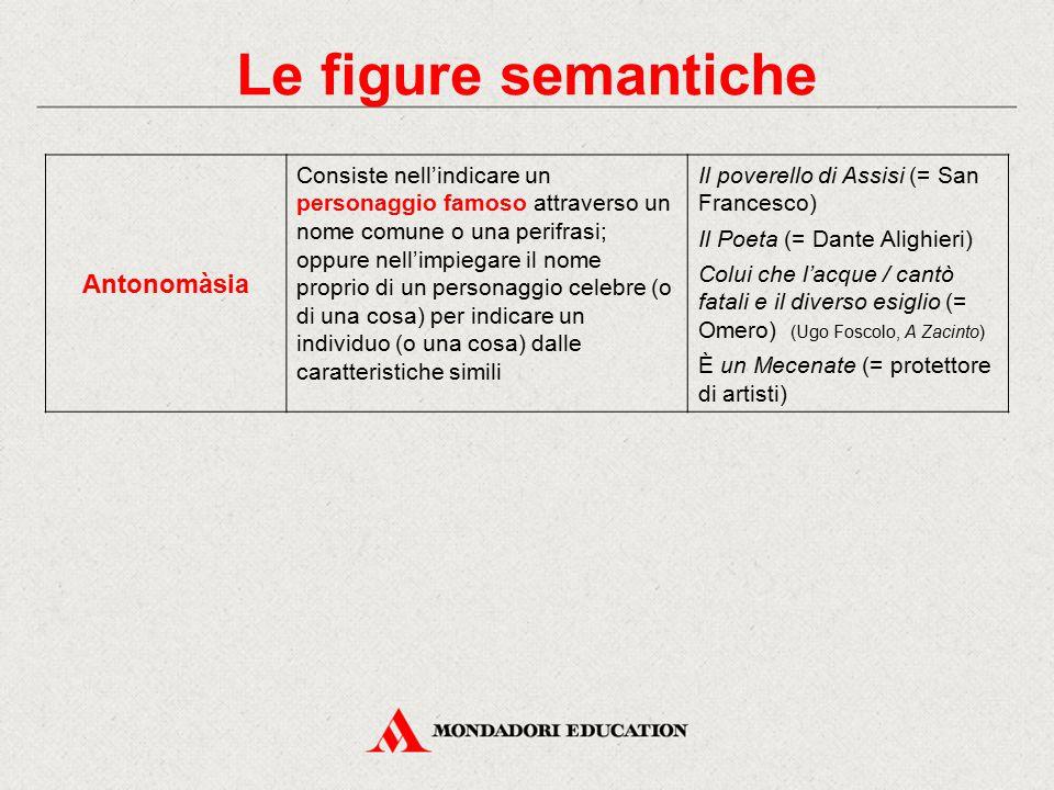 Le figure semantiche Antonomàsia