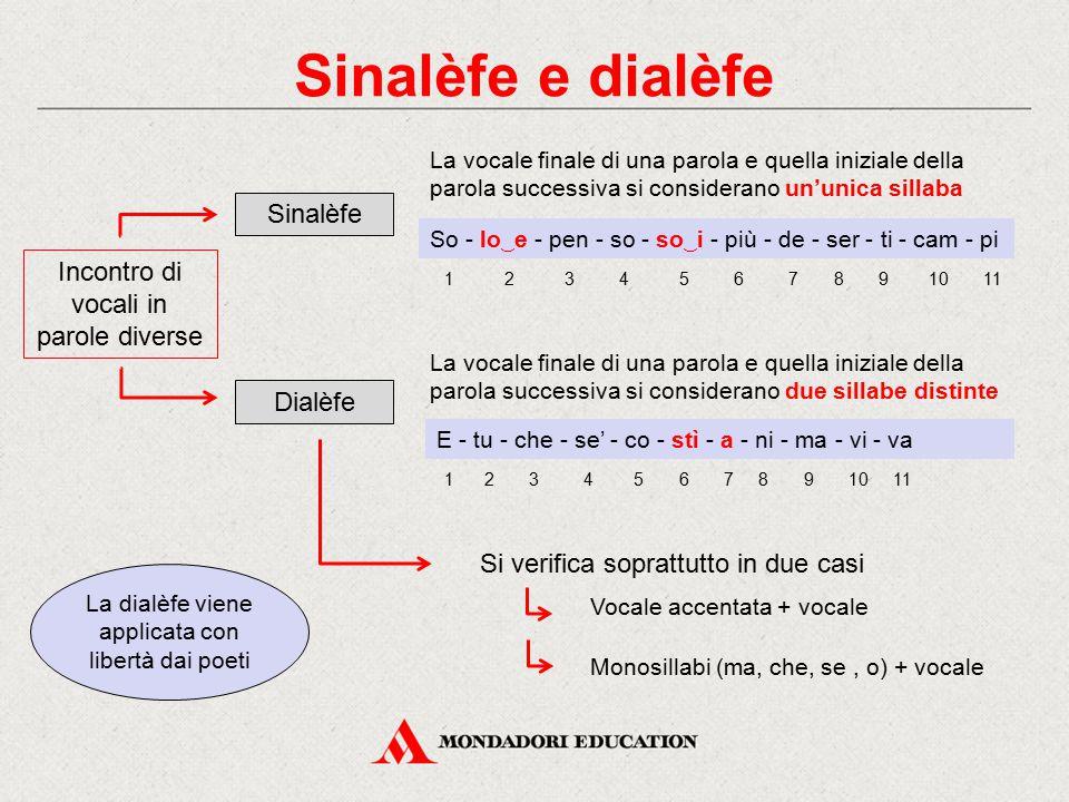 Sinalèfe e dialèfe Sinalèfe Incontro di vocali in parole diverse