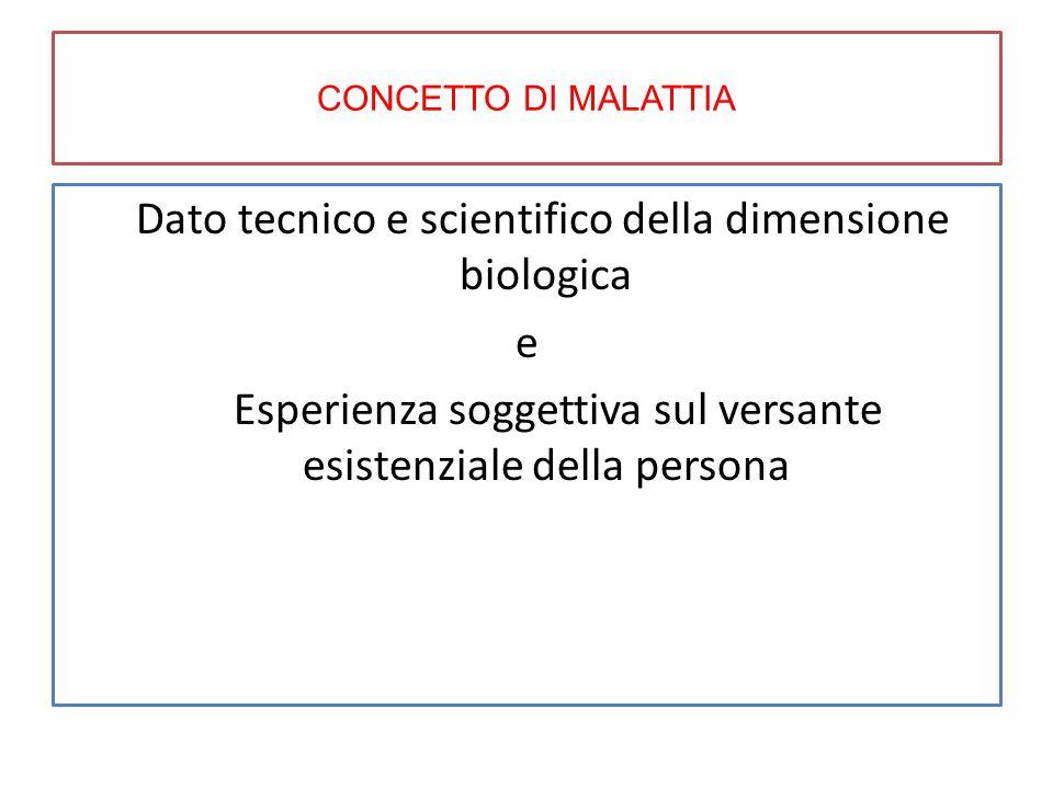 Dato tecnico e scientifico della dimensione biologica e
