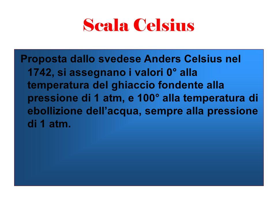 Scala Celsius