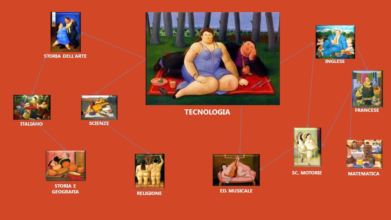 TECNOLOGIA STORIA DELL'ARTE INGLESE FRANCESE ITALIANO SCIENZE