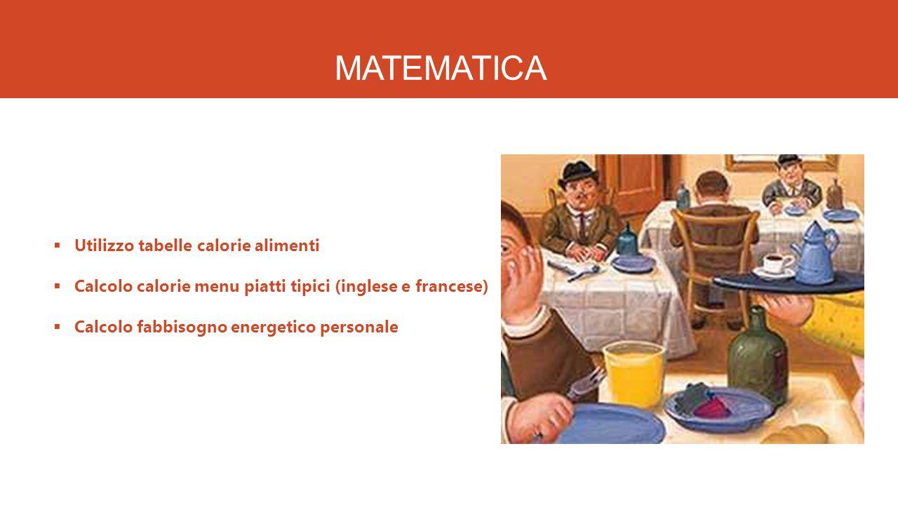 MATEMATICA Utilizzo tabelle calorie alimenti
