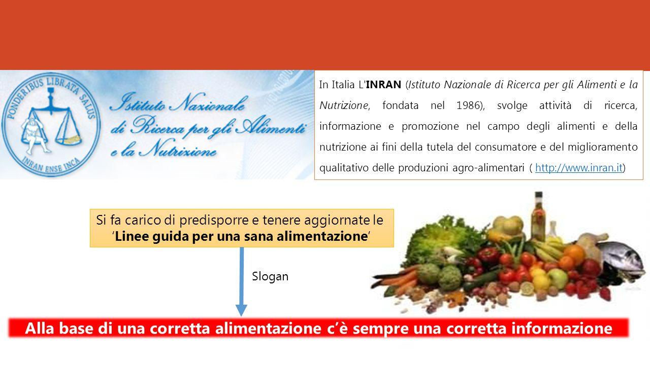 In Italia L INRAN (Istituto Nazionale di Ricerca per gli Alimenti e la Nutrizione, fondata nel 1986), svolge attività di ricerca, informazione e promozione nel campo degli alimenti e della nutrizione ai fini della tutela del consumatore e del miglioramento qualitativo delle produzioni agro-alimentari ( http://www.inran.it)