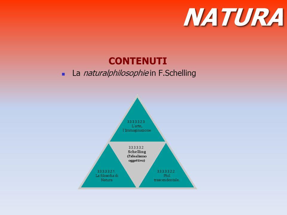 NATURA CONTENUTI La naturalphilosophie in F.Schelling