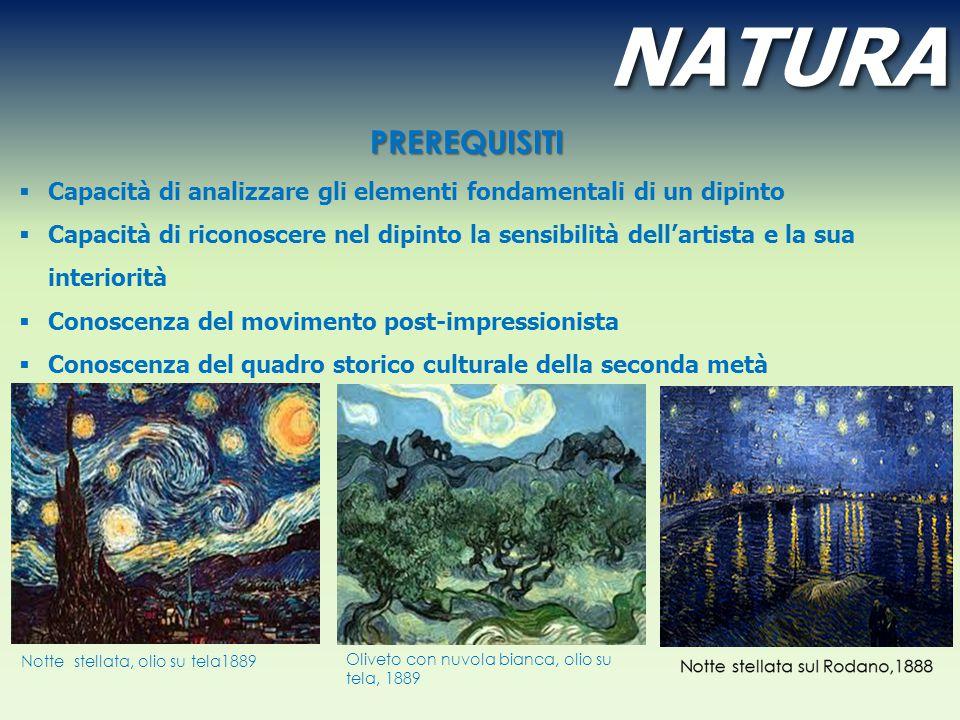 NATURA PREREQUISITI. Capacità di analizzare gli elementi fondamentali di un dipinto.