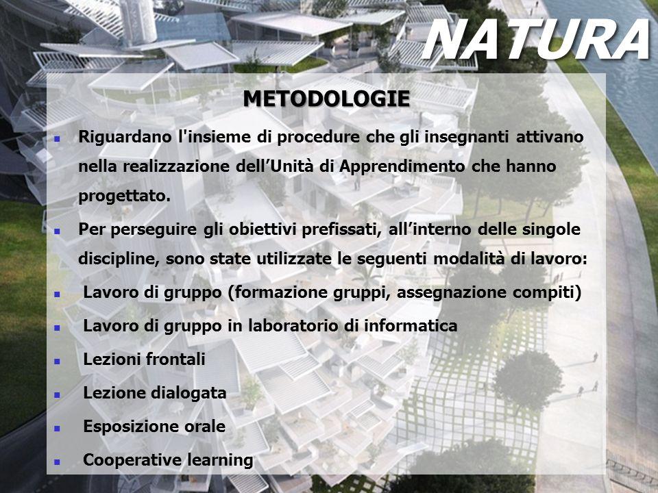 NATURA METODOLOGIE.