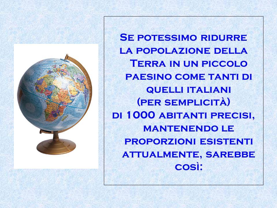 Se potessimo ridurre la popolazione della Terra in un piccolo paesino come tanti di quelli italiani.