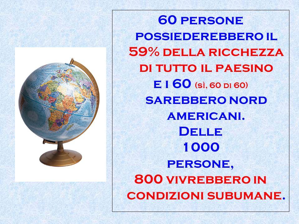 60 persone possiederebbero il 59% della ricchezza di tutto il paesino