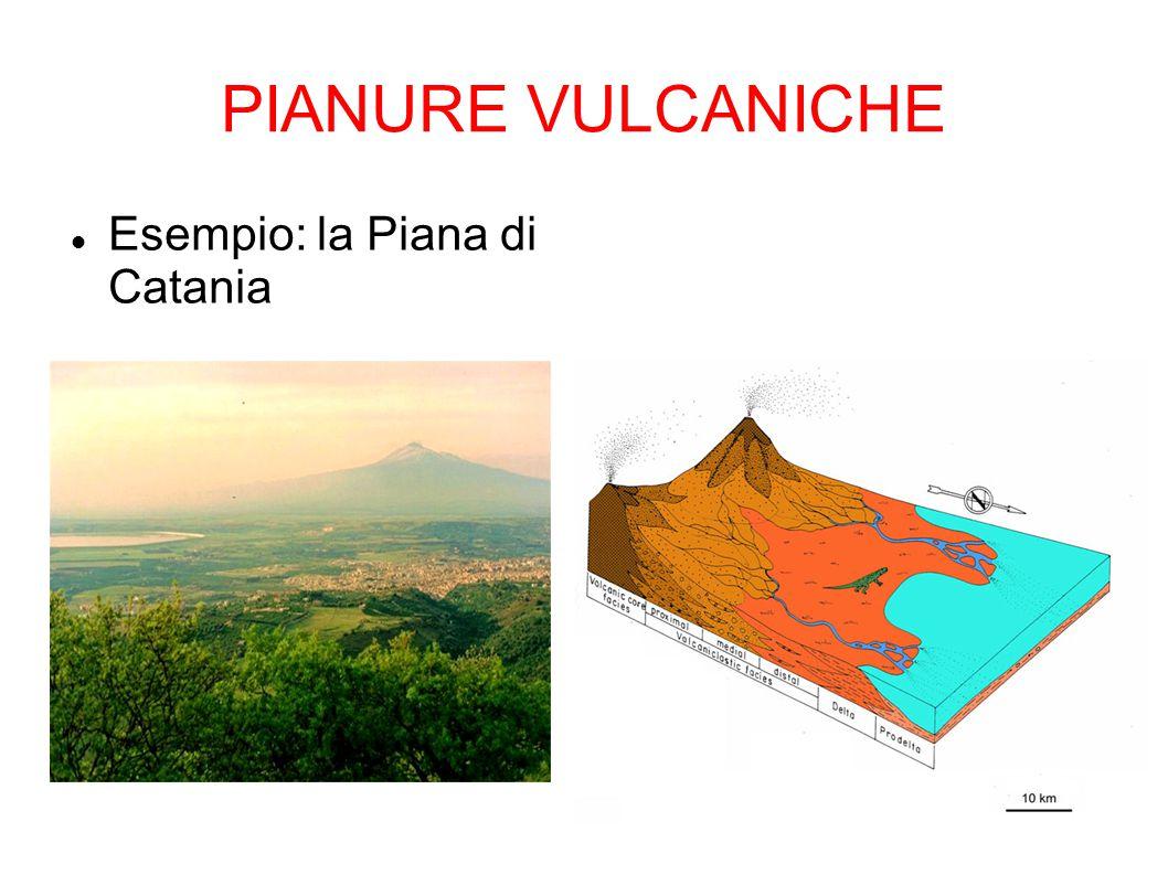 PIANURE VULCANICHE Esempio: la Piana di Catania