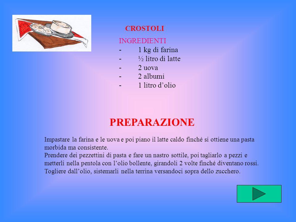 PREPARAZIONE CROSTOLI INGREDIENTI - 1 kg di farina - ½ litro di latte