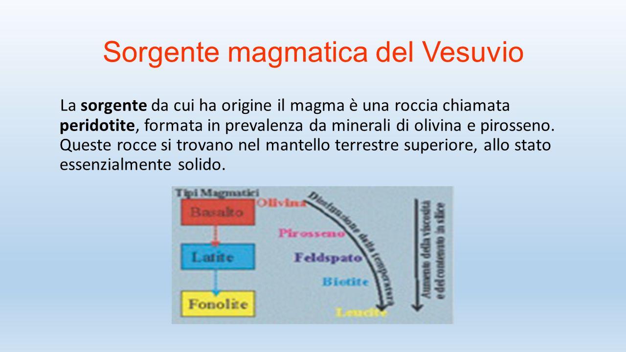 Sorgente magmatica del Vesuvio