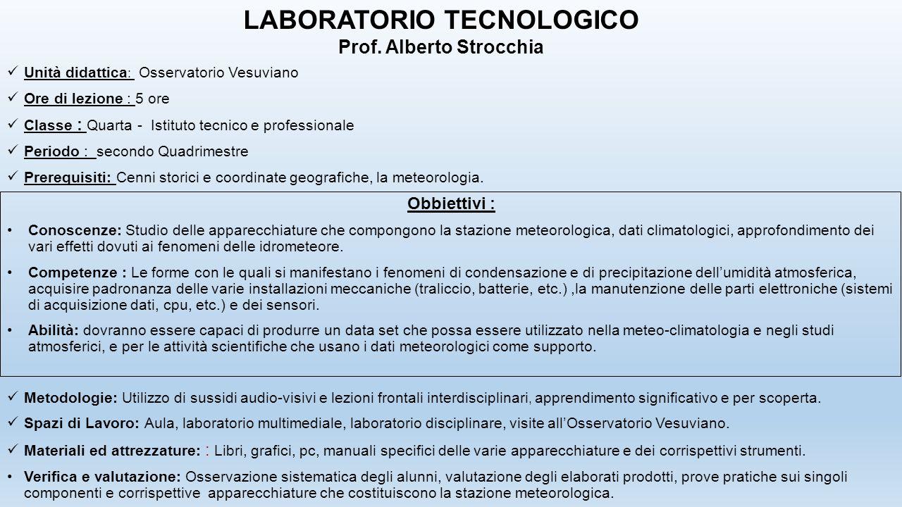 LABORATORIO TECNOLOGICO Prof. Alberto Strocchia