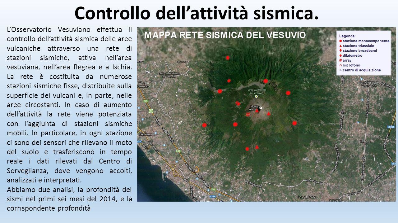 Controllo dell'attività sismica.