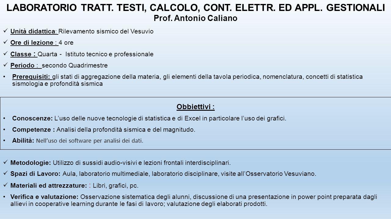 LABORATORIO TRATT. TESTI, CALCOLO, CONT. ELETTR. ED APPL. GESTIONALI