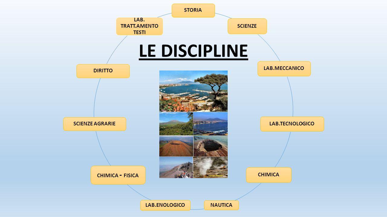 LE DISCIPLINE STORIA LAB. TRATT.AMENTO TESTI SCIENZE LAB.MECCANICO