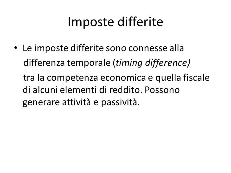 Imposte differite Le imposte differite sono connesse alla