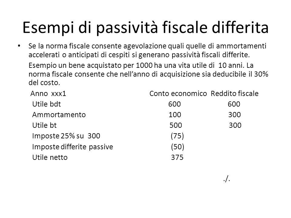 Esempi di passività fiscale differita