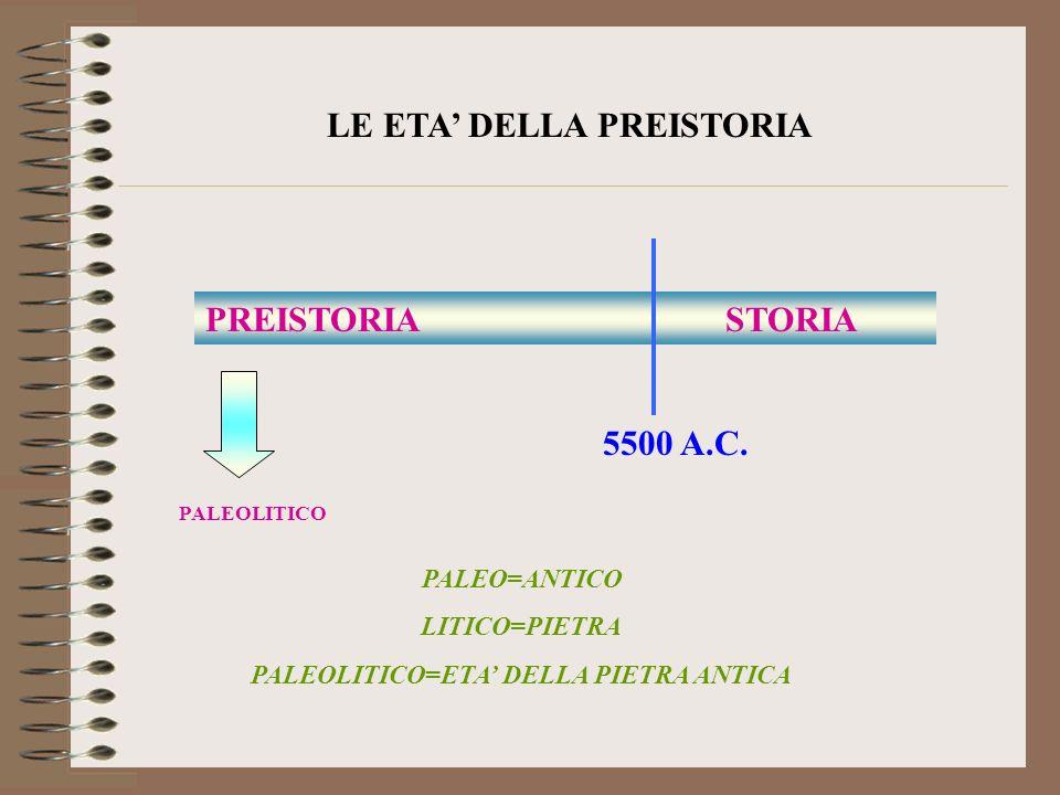 LE ETA' DELLA PREISTORIA PALEOLITICO=ETA' DELLA PIETRA ANTICA