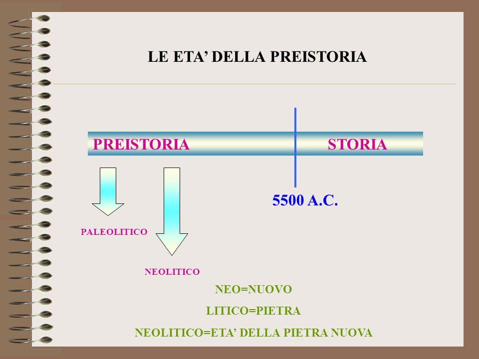 LE ETA' DELLA PREISTORIA NEOLITICO=ETA' DELLA PIETRA NUOVA