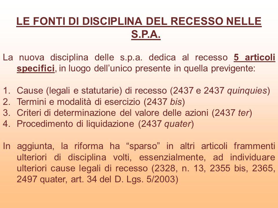 LE FONTI DI DISCIPLINA DEL RECESSO NELLE S.P.A.