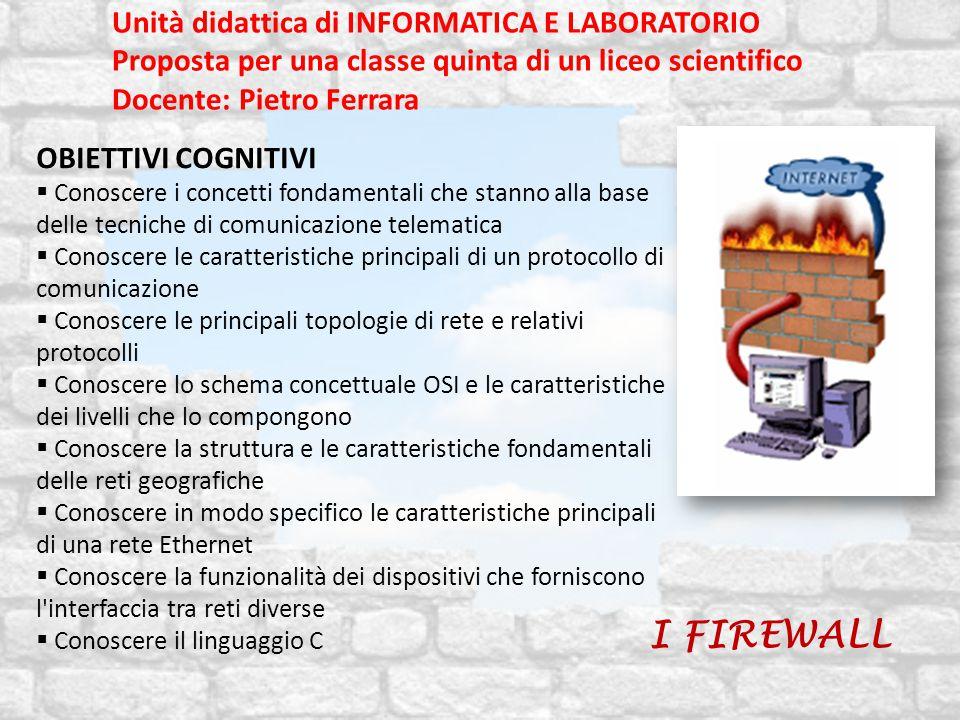 Unità didattica di INFORMATICA E LABORATORIO Proposta per una classe quinta di un liceo scientifico Docente: Pietro Ferrara