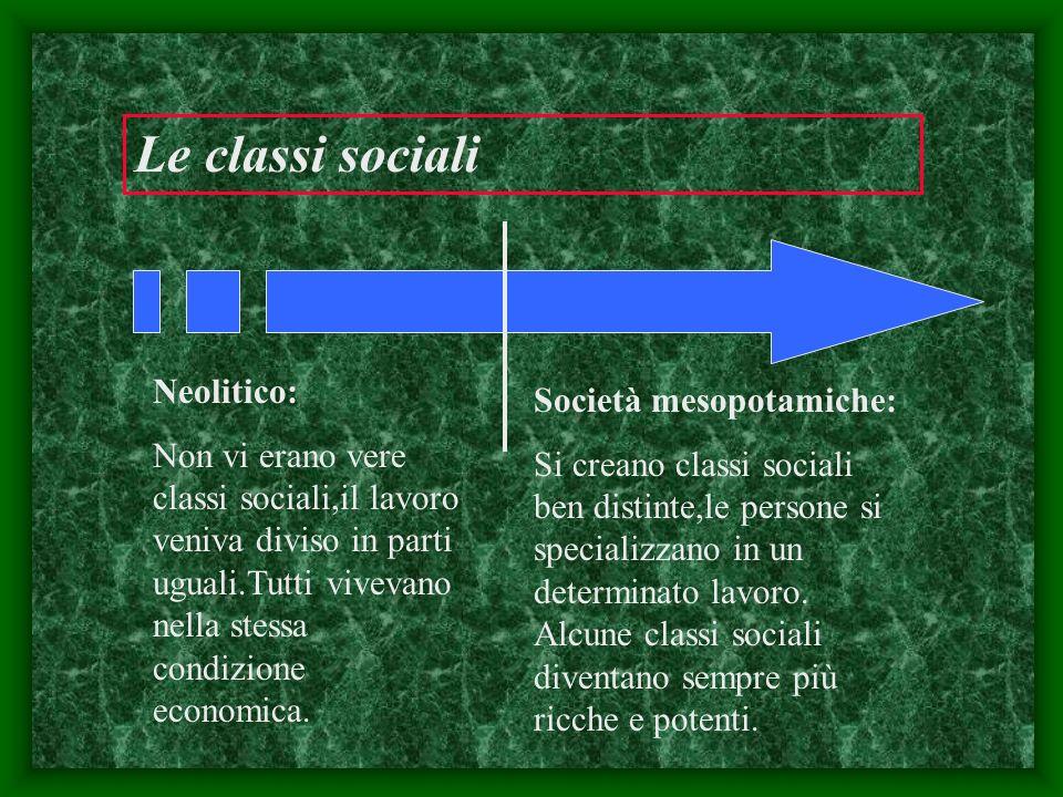 Le classi sociali Neolitico: Società mesopotamiche: