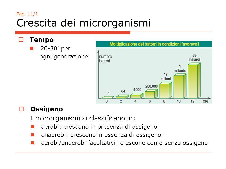 Pag. 11/1 Crescita dei microrganismi