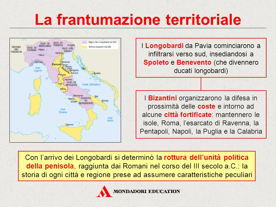 La frantumazione territoriale