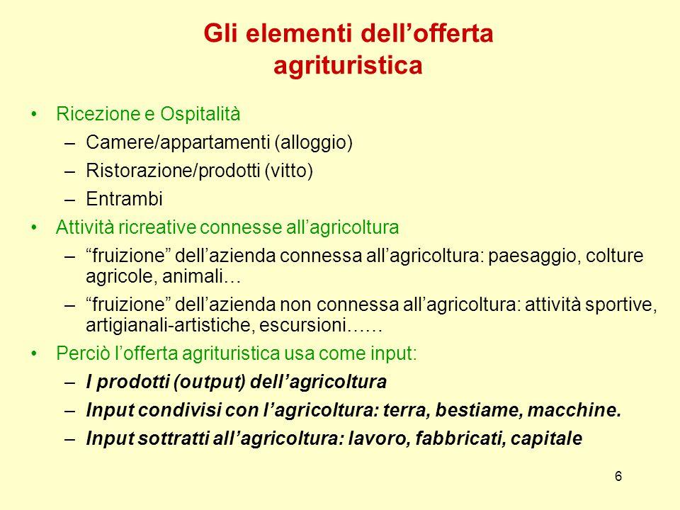 Gli elementi dell'offerta agrituristica