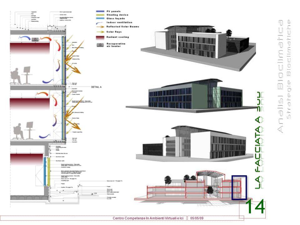 14 Centro Competenze In Ambienti Virtuali e Ici 05/05/09