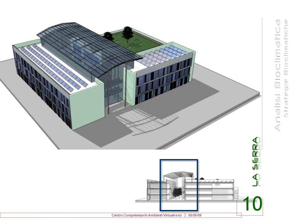 10 Centro Competenze In Ambienti Virtuali e Ici 05/05/09