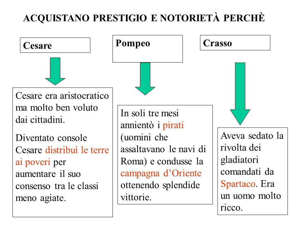 ACQUISTANO PRESTIGIO E NOTORIETÀ PERCHÈ