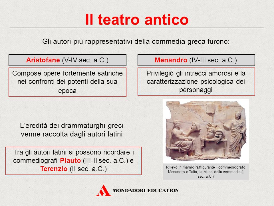 Il teatro antico Gli autori più rappresentativi della commedia greca furono: Aristofane (V-IV sec. a.C.)