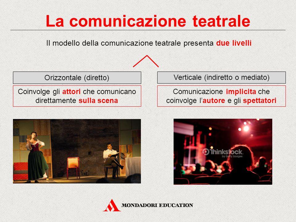 La comunicazione teatrale