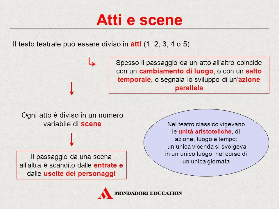 Ogni atto è diviso in un numero variabile di scene