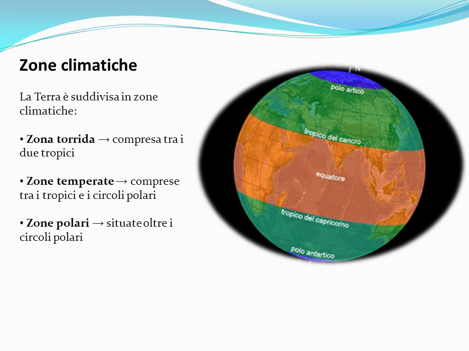 Zone climatiche La Terra è suddivisa in zone climatiche: