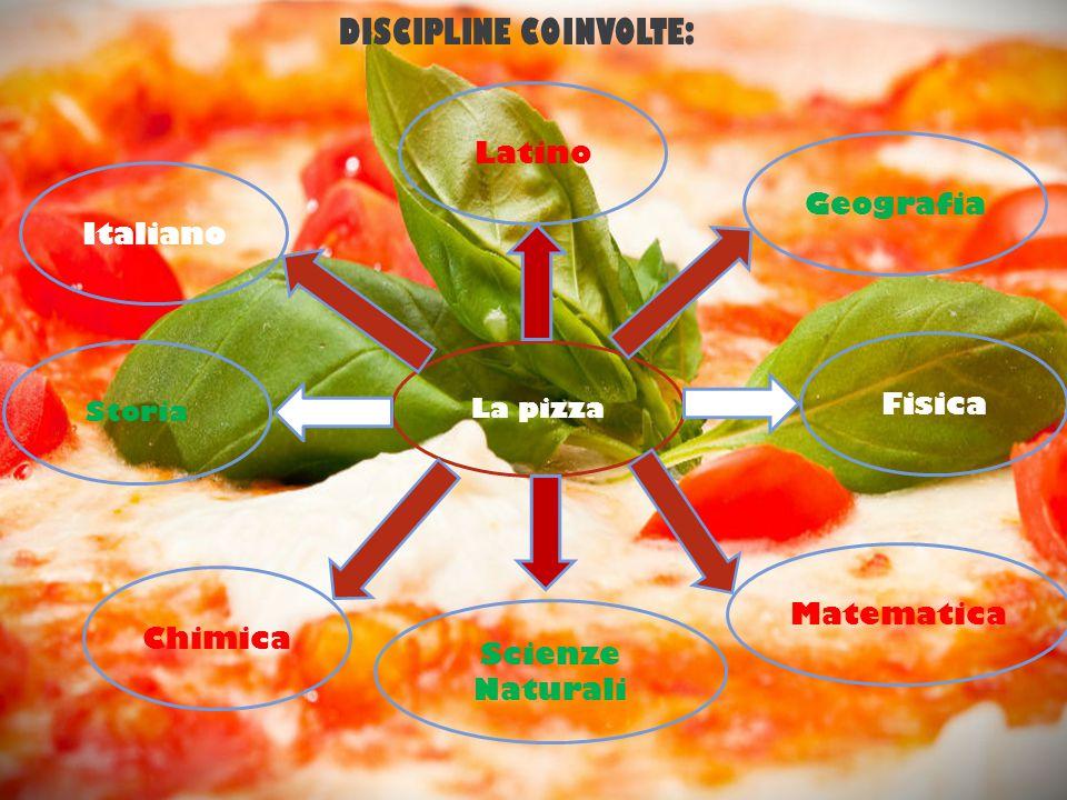 PROGRAMMAZIONE MULTIDISCIPLINARE: LA PIZZA DISCIPLINE COINVOLTE: